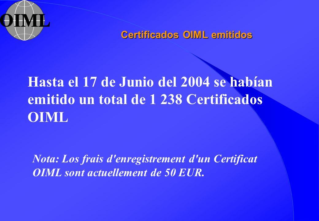 Certificados OIML emitidos Hasta el 17 de Junio del 2004 se habían emitido un total de 1 238 Certificados OIML Nota: Los frais d'enregistrement d'un C