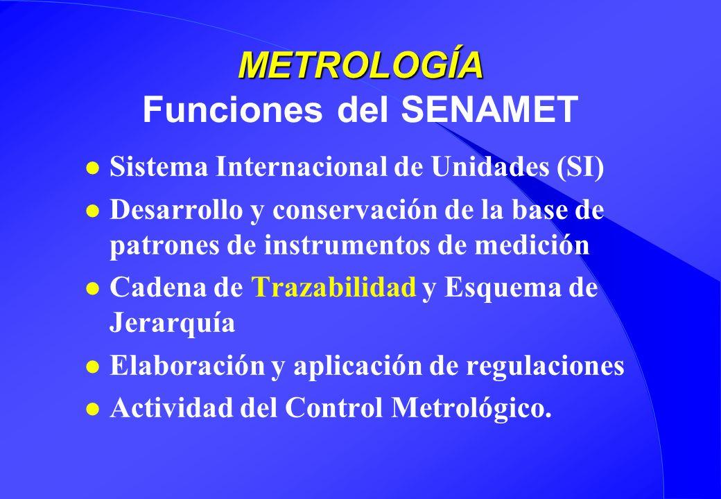 METROLOGÍA METROLOGÍA Funciones del SENAMET l Sistema Internacional de Unidades (SI) l Desarrollo y conservación de la base de patrones de instrumento