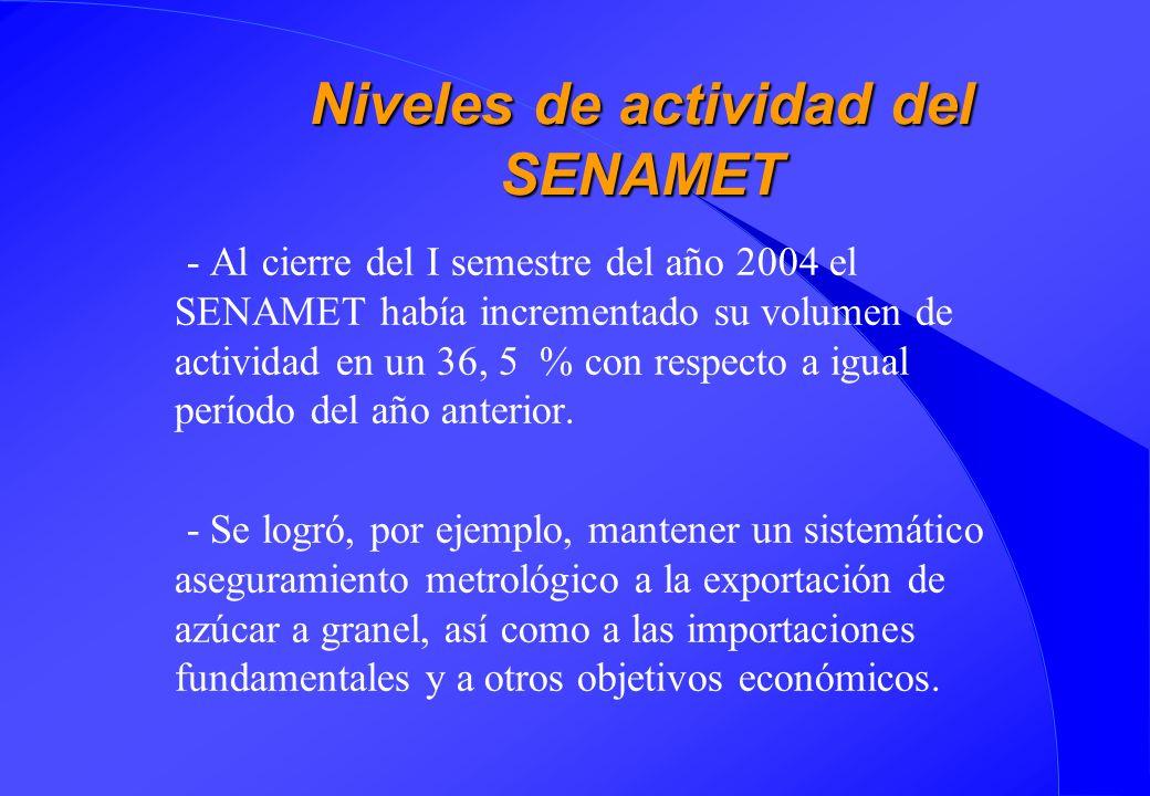 Niveles de actividad del SENAMET - Al cierre del I semestre del año 2004 el SENAMET había incrementado su volumen de actividad en un 36, 5 % con respe