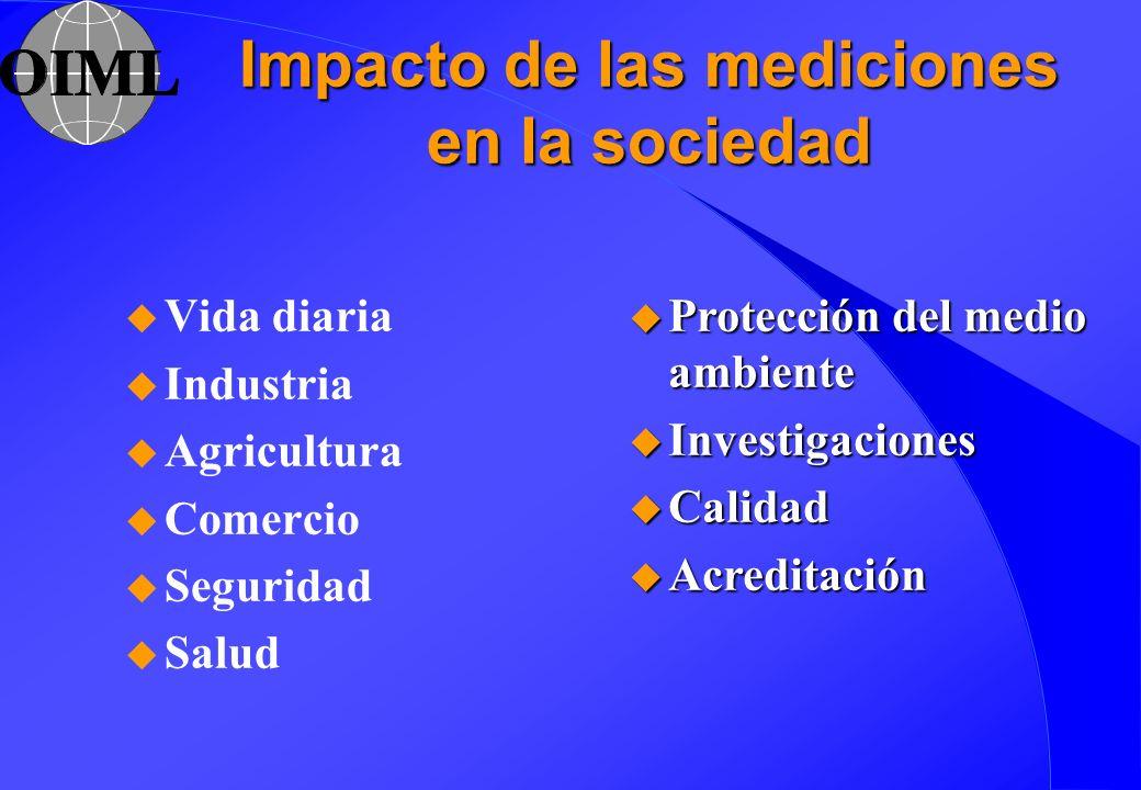 Impacto de las mediciones en la sociedad u Vida diaria u Industria u Agricultura u Comercio u Seguridad u Salud u Protección del medio ambiente u Inve
