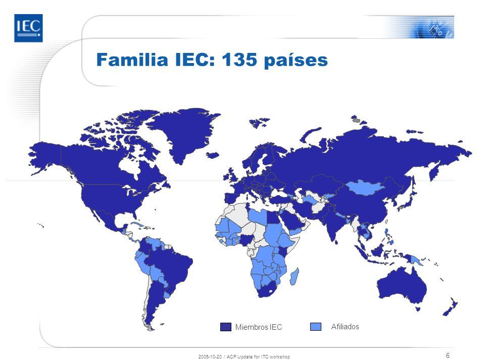 2005-10-20 / ACP Update for ITC workshop 7 Resultados hasta la fecha (1) Participación: 68 países comprometidos con el Programa de Países Afiliados Membresía IEC: Transición posible de Afiliados a Miembros de la IEC Adopción de Normas Internacionales IEC: Los países empiezan a adoptar normas Uso de las Normas Internacionales: Normas distribuidas a 45 países para crear bibliotecas electrónicas Acceso a trabajos técnicos específicos: 28 países han escogido 60 CTs/SCs distintos