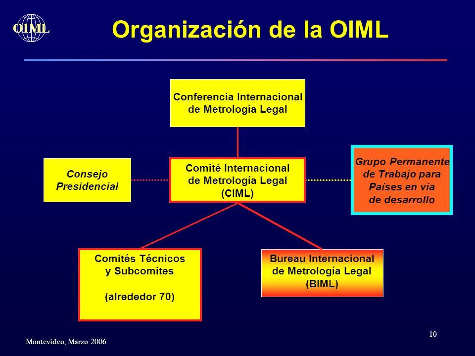10 OIML Montevideo, Marzo 2006 Conferencia Internacional de Metrologia Legal Comité Internacional de Metrología Legal (CIML) Comités Técnicos y Subcom