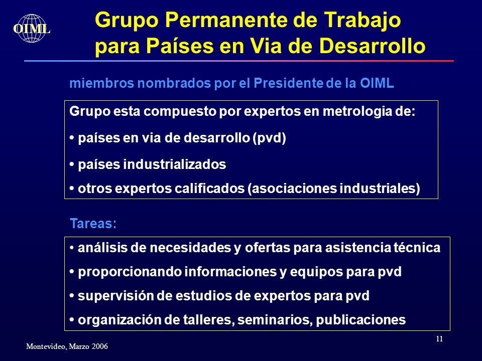 11 OIML Montevideo, Marzo 2006 Grupo Permanente de Trabajo para Países en Via de Desarrollo miembros nombrados por el Presidente de la OIML Grupo esta