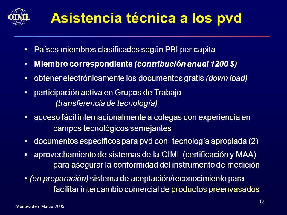 12 OIML Montevideo, Marzo 2006 Asistencia técnica a los pvd Países miembros clasificados según PBI per capita Miembro correspondiente (contribución an