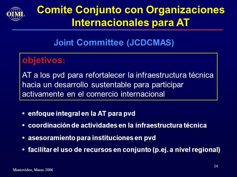 14 OIML Montevideo, Marzo 2006 Comite Conjunto con Organizaciones Internacionales para AT Joint Committee (JCDCMAS) enfoque integral en la AT para pvd