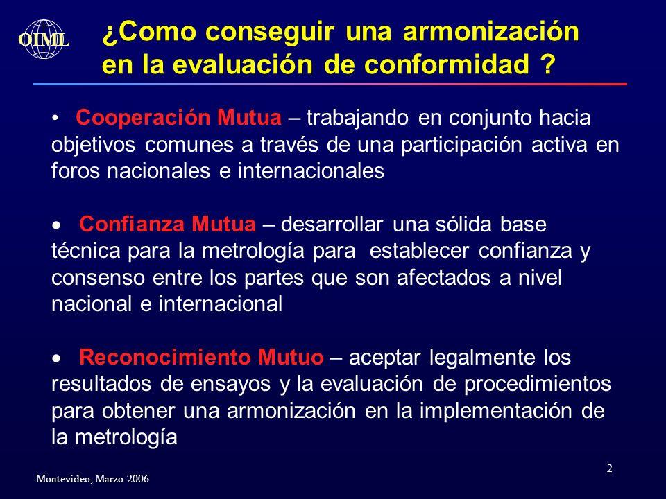 2 OIML Montevideo, Marzo 2006 Cooperación Mutua – trabajando en conjunto hacia objetivos comunes a través de una participación activa en foros naciona