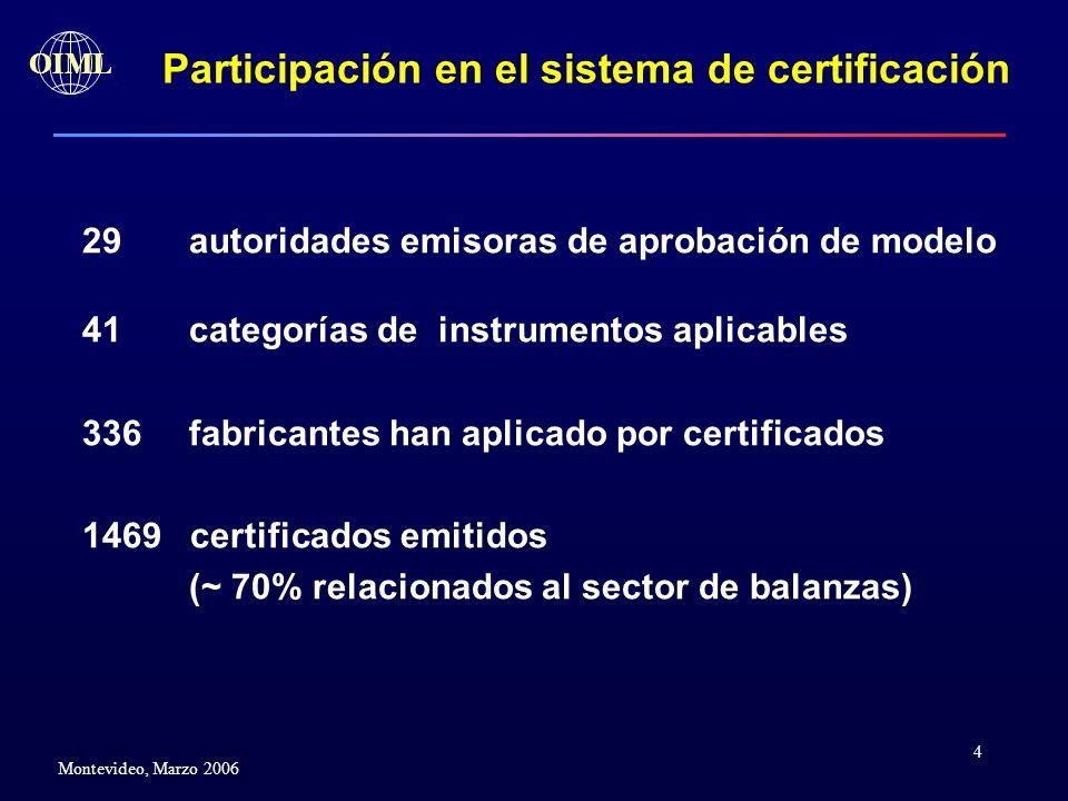4 OIML Montevideo, Marzo 2006 Participación en el sistema de certificación 29 autoridades emisoras de aprobación de modelo 41 categorías de instrument