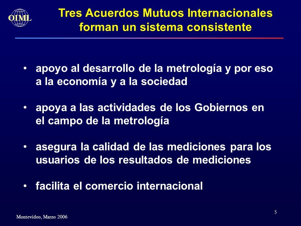 5 OIML Montevideo, Marzo 2006 apoyo al desarrollo de la metrología y por eso a la economía y a la sociedad apoya a las actividades de los Gobiernos en