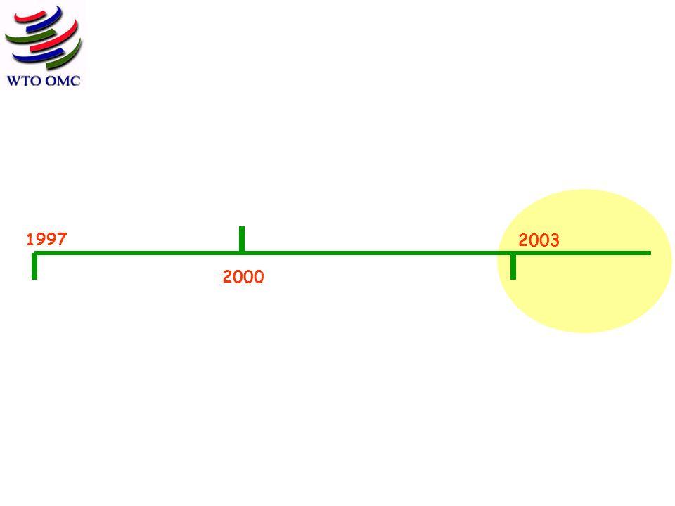 1997 2000 2003