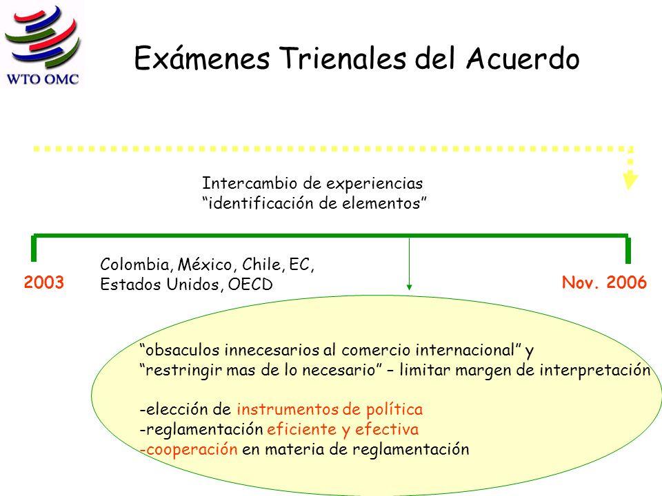 Exámenes Trienales del Acuerdo Intercambio de experiencias identificación de elementos 2003 Colombia, México, Chile, EC, Estados Unidos, OECD Nov.