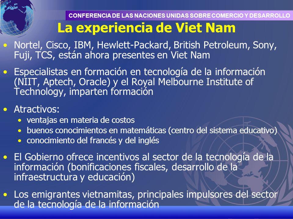 UNCTAD/CD-TFT 10 CONFERENCIA DE LAS NACIONES UNIDAS SOBRE COMERCIO Y DESARROLLO La experiencia de Viet Nam Nortel, Cisco, IBM, Hewlett-Packard, Britis