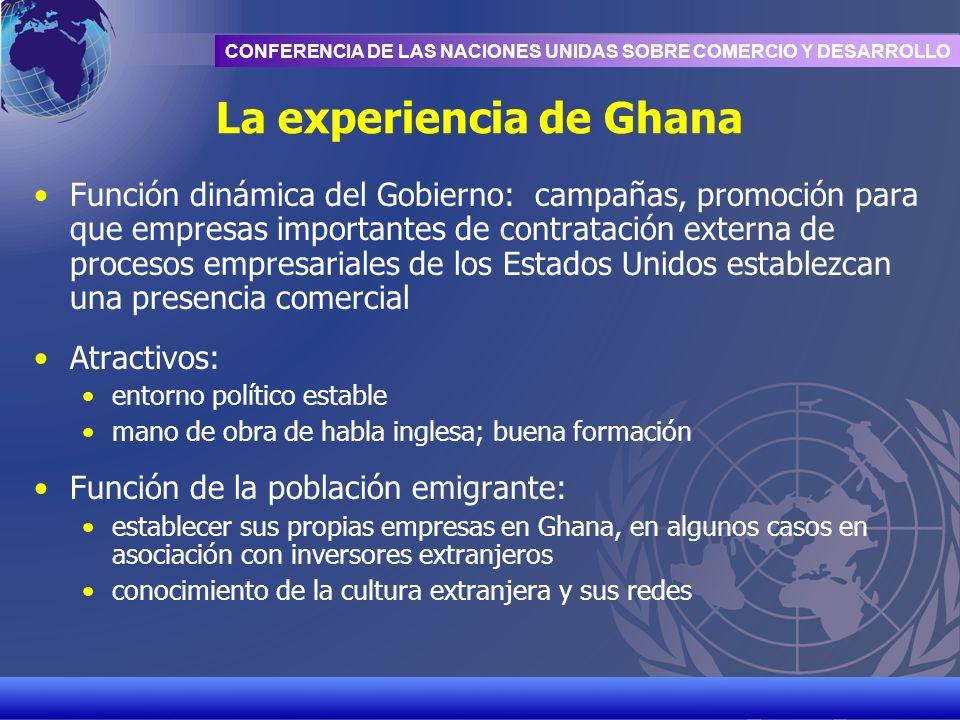 UNCTAD/CD-TFT 11 CONFERENCIA DE LAS NACIONES UNIDAS SOBRE COMERCIO Y DESARROLLO La experiencia de Ghana Función dinámica del Gobierno: campañas, promo