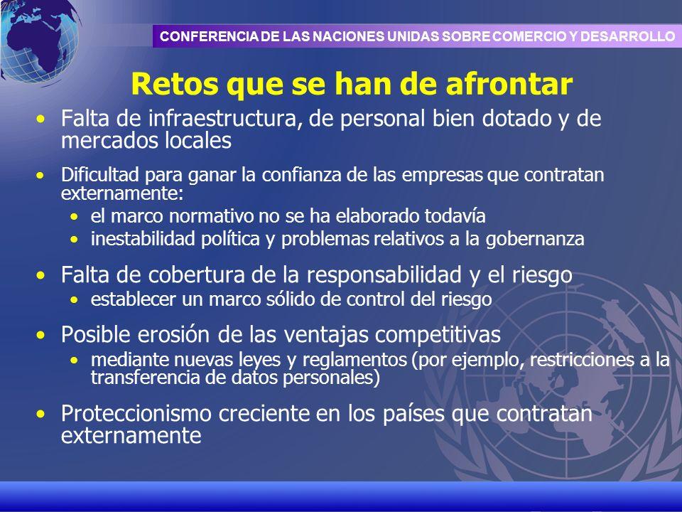 UNCTAD/CD-TFT 13 CONFERENCIA DE LAS NACIONES UNIDAS SOBRE COMERCIO Y DESARROLLO Retos que se han de afrontar Falta de infraestructura, de personal bie