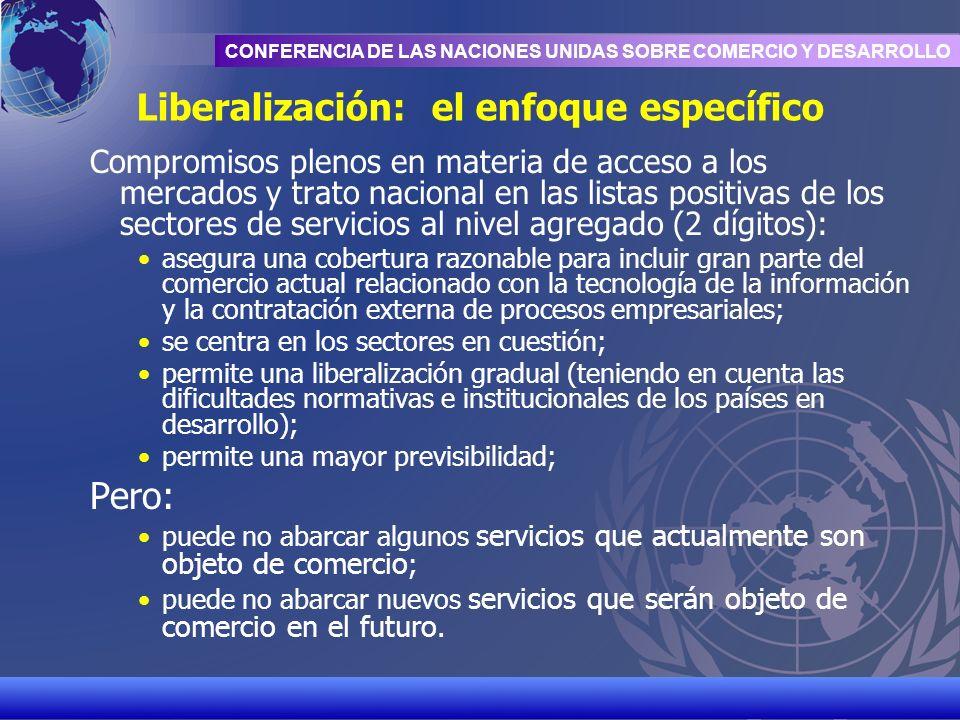 UNCTAD/CD-TFT 15 CONFERENCIA DE LAS NACIONES UNIDAS SOBRE COMERCIO Y DESARROLLO Liberalización: el enfoque específico Compromisos plenos en materia de