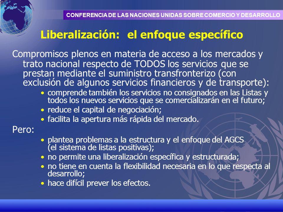 UNCTAD/CD-TFT 16 CONFERENCIA DE LAS NACIONES UNIDAS SOBRE COMERCIO Y DESARROLLO Liberalización: el enfoque específico Compromisos plenos en materia de