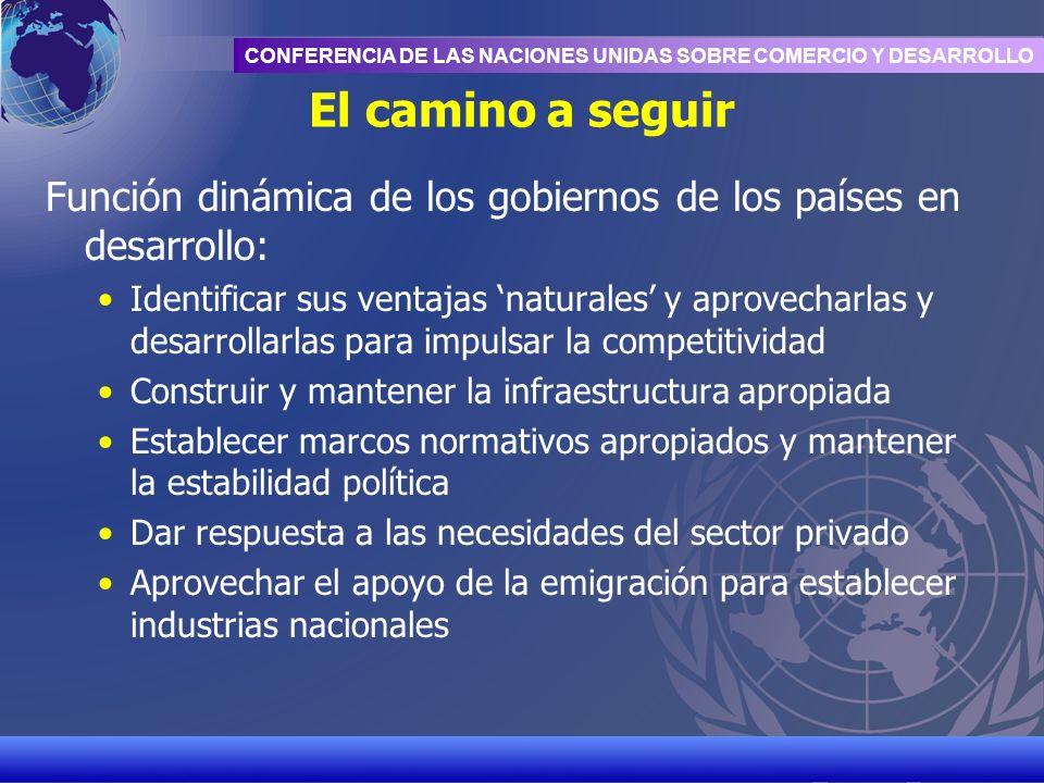 UNCTAD/CD-TFT 19 CONFERENCIA DE LAS NACIONES UNIDAS SOBRE COMERCIO Y DESARROLLO El camino a seguir Función dinámica de los gobiernos de los países en