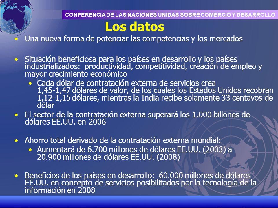 UNCTAD/CD-TFT 2 CONFERENCIA DE LAS NACIONES UNIDAS SOBRE COMERCIO Y DESARROLLO Los datos Una nueva forma de potenciar las competencias y los mercados