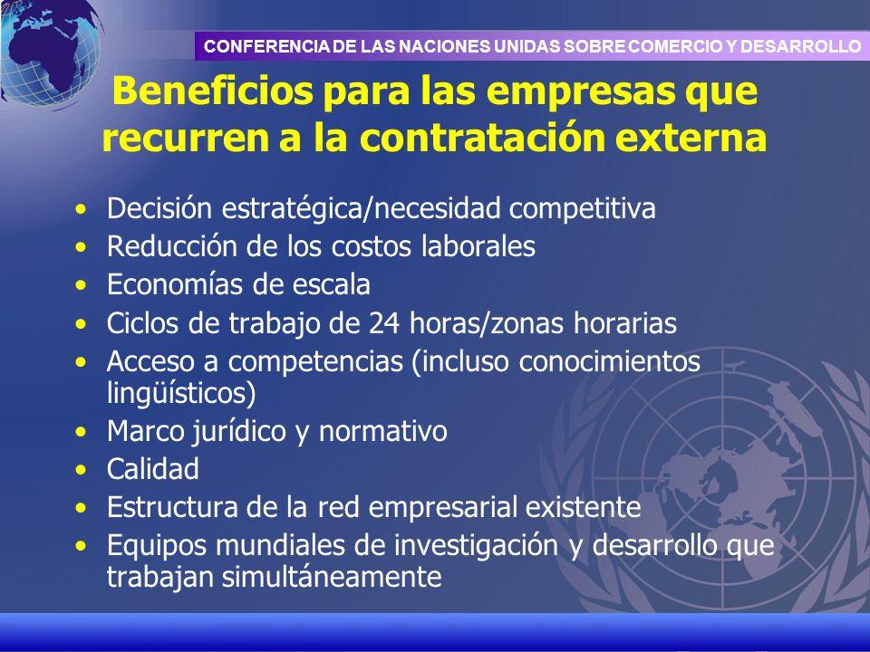 UNCTAD/CD-TFT 6 CONFERENCIA DE LAS NACIONES UNIDAS SOBRE COMERCIO Y DESARROLLO Beneficios para las empresas que recurren a la contratación externa Dec