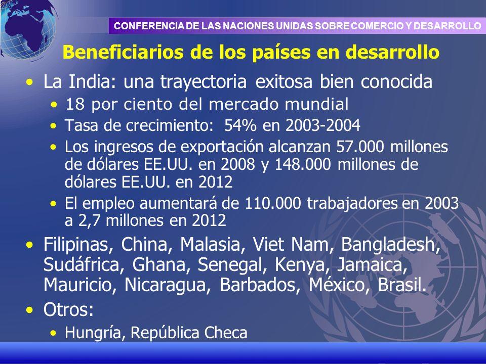 UNCTAD/CD-TFT 8 CONFERENCIA DE LAS NACIONES UNIDAS SOBRE COMERCIO Y DESARROLLO Beneficiarios de los países en desarrollo La India: una trayectoria exi
