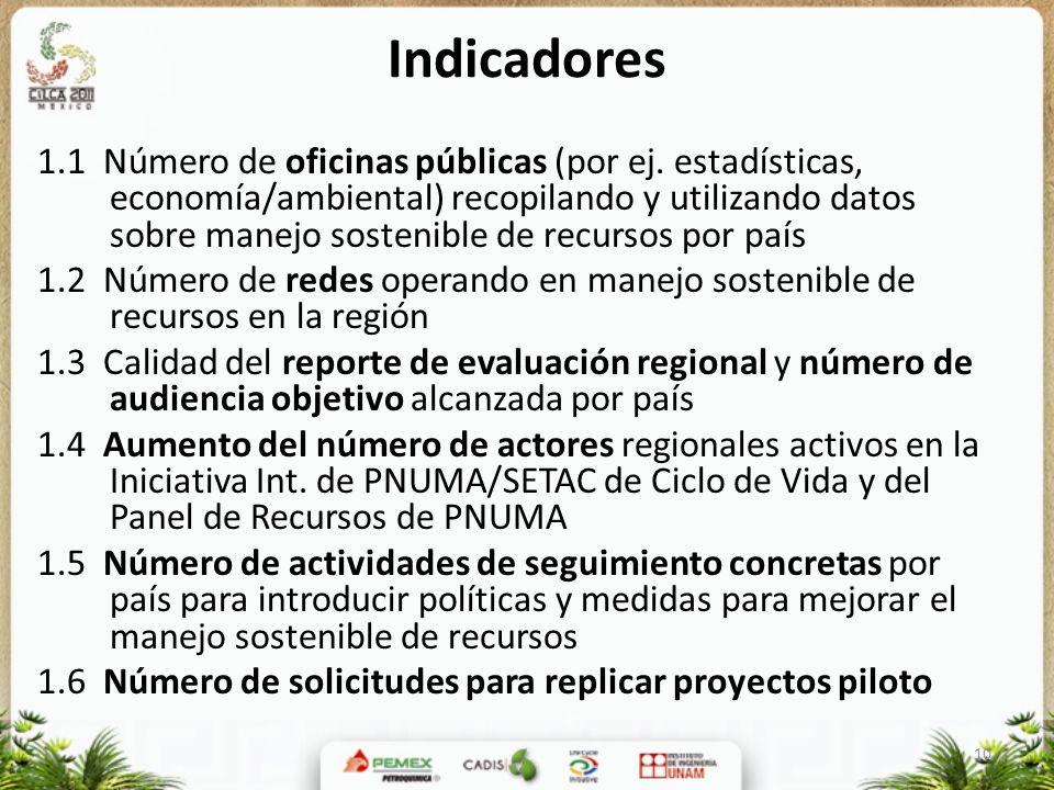 10 Indicadores 1.1 Número de oficinas públicas (por ej. estadísticas, economía/ambiental) recopilando y utilizando datos sobre manejo sostenible de re