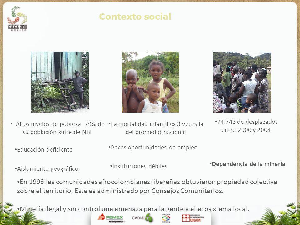 Altos niveles de pobreza: 79% de su población sufre de NBI La mortalidad infantil es 3 veces la del promedio nacional 74.743 de desplazados entre 2000