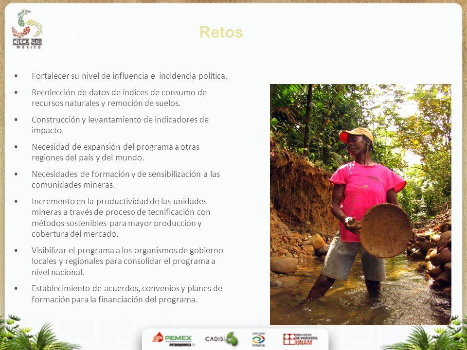 Retos Fortalecer su nivel de influencia e incidencia política. Recolección de datos de índices de consumo de recursos naturales y remoción de suelos.