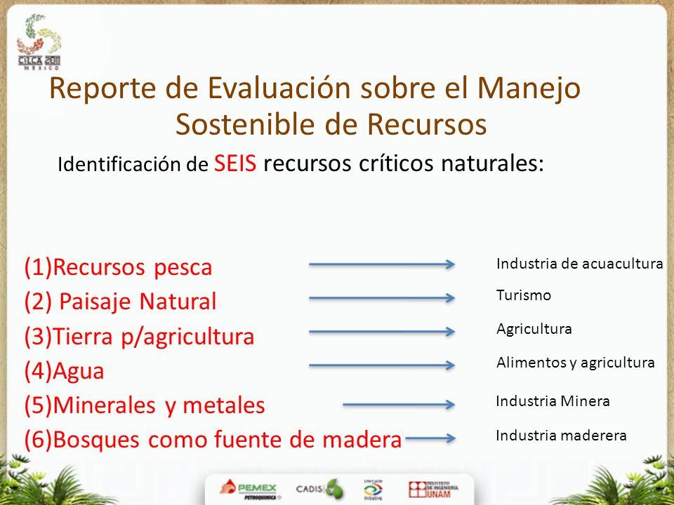 5 Reporte de Evaluación sobre el Manejo Sostenible de Recursos Identificación de SEIS recursos críticos naturales: (1)Recursos pesca (2) Paisaje Natur