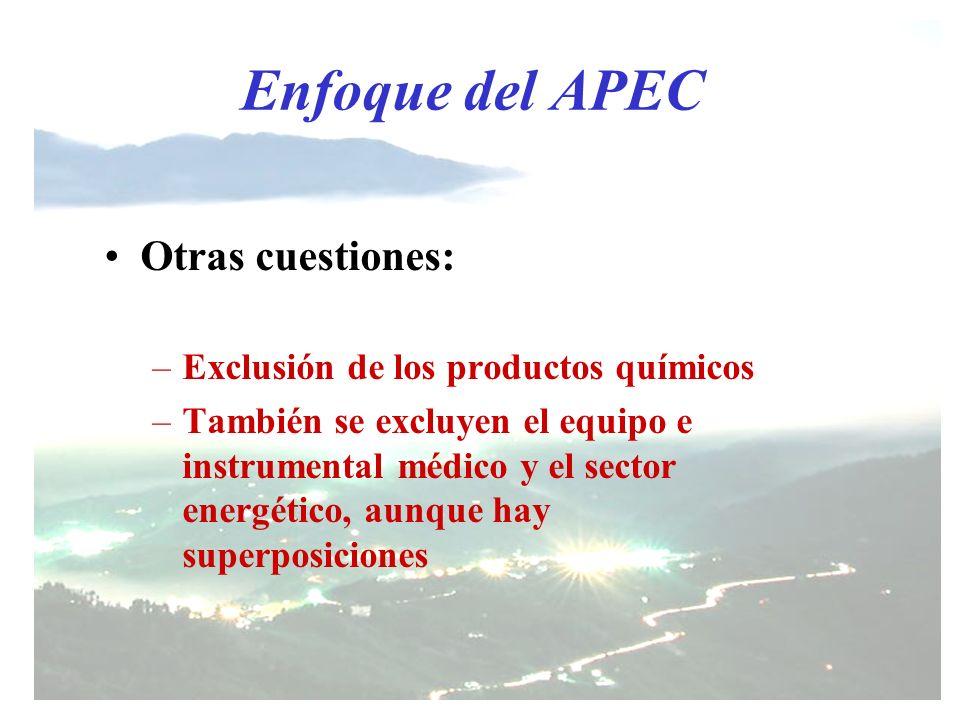 Enfoque del APEC Otras cuestiones: –Exclusión de los productos químicos –También se excluyen el equipo e instrumental médico y el sector energético, a