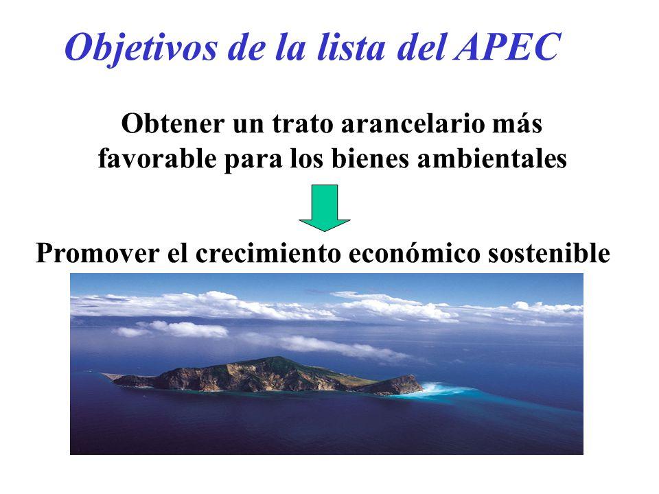 Objetivos de la lista del APEC Obtener un trato arancelario más favorable para los bienes ambientales Promover el crecimiento económico sostenible