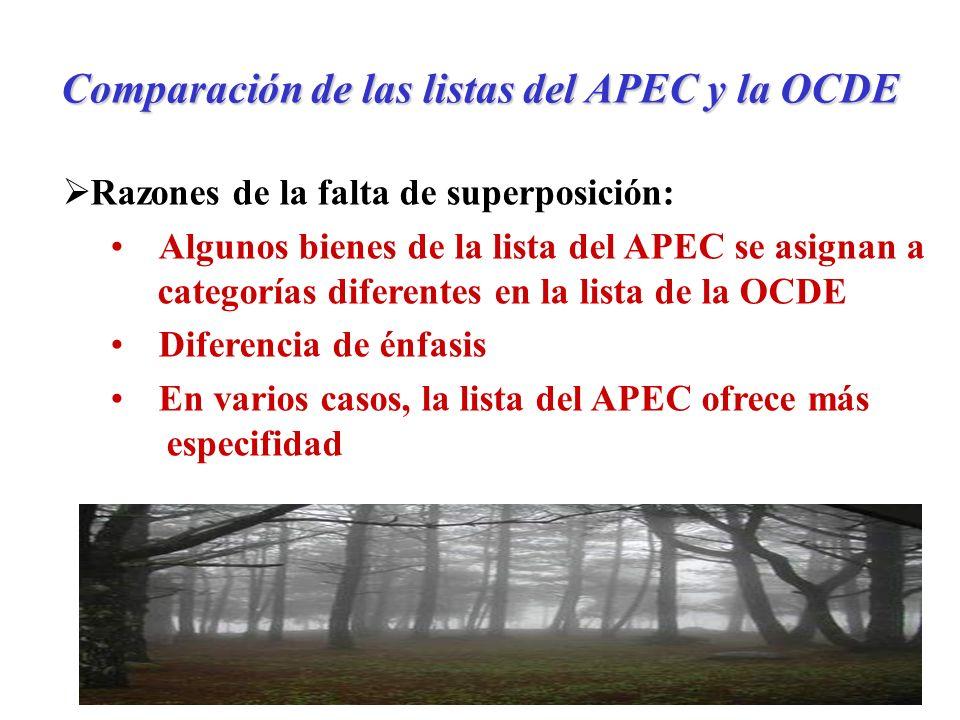 Comparación de las listas del APEC y la OCDE Razones de la falta de superposición: Algunos bienes de la lista del APEC se asignan a categorías diferen