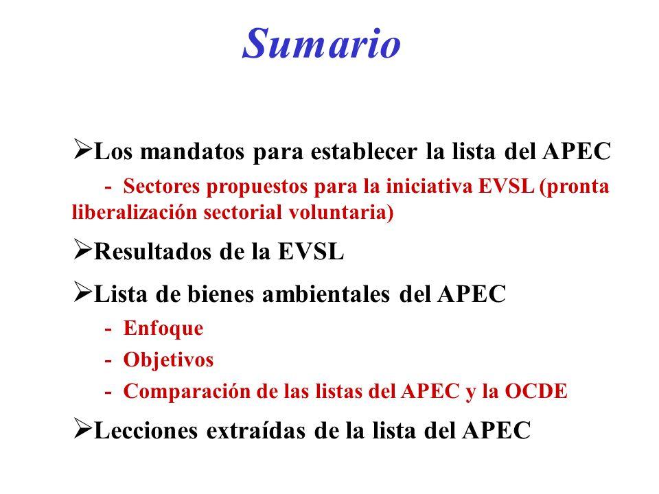 Sumario Los mandatos para establecer la lista del APEC - Sectores propuestos para la iniciativa EVSL (pronta liberalización sectorial voluntaria) Resu