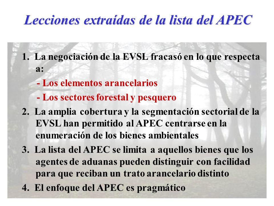 Lecciones extraídas de la lista del APEC 1. La negociación de la EVSL fracasó en lo que respecta a: - Los elementos arancelarios - Los sectores forest