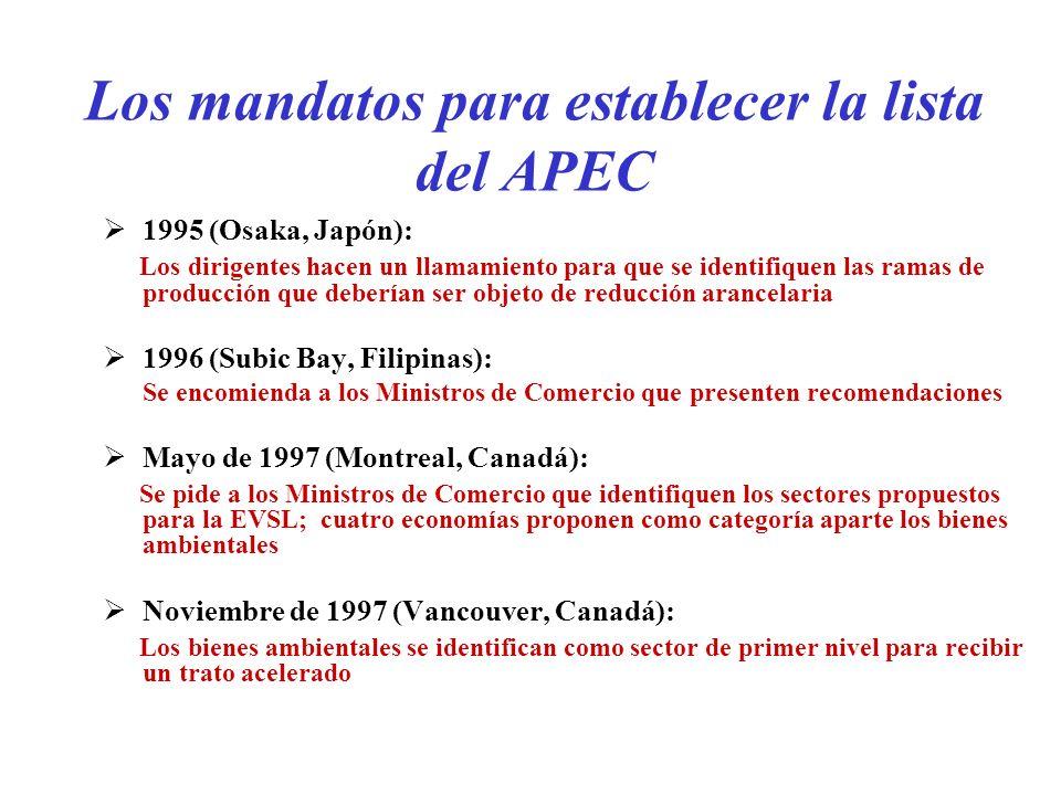 Los mandatos para establecer la lista del APEC 1995 (Osaka, Japón): Los dirigentes hacen un llamamiento para que se identifiquen las ramas de producci