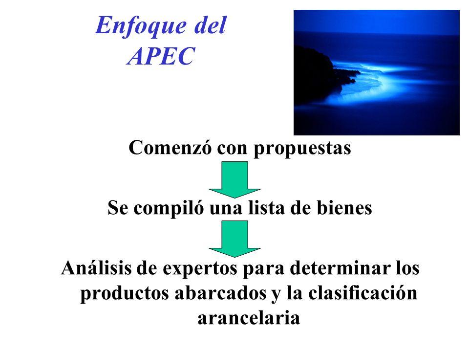 Enfoque del APEC Comenzó con propuestas Se compiló una lista de bienes Análisis de expertos para determinar los productos abarcados y la clasificación