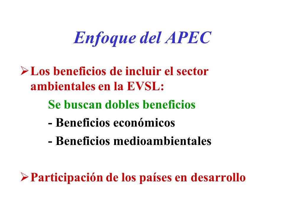 Los beneficios de incluir el sector ambientales en la EVSL: Se buscan dobles beneficios - Beneficios económicos - Beneficios medioambientales Particip