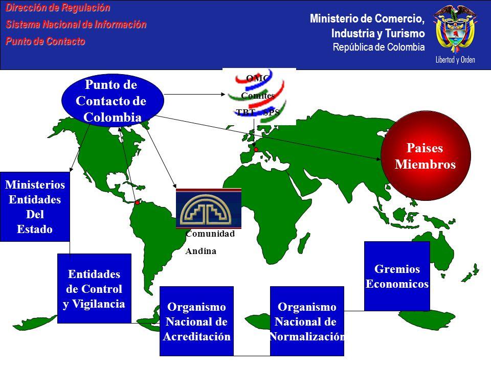 Ministerio de Comercio, Industria y Turismo República de Colombia ACUERDOS COMERCIALES CON LOS QUE SE TIENE EL COMPROMISO DE NOTIFICAR QAcuerdo de la Organización Mundial del Comercio (Ley 170/94) QTratado de Libre Comercio entre México, Colombia y Venezuela (Ley 172/94) QDecisión 376 y 419 de la Comisión de la Comunidad Andina QAcuerdo Marco para la Promoción del Comercio Mediante la superación de los Obstáculos Técnicos al Comercio (ALADI - 1998) Dirección de Regulación Sistema Nacional de Información Punto de Contacto