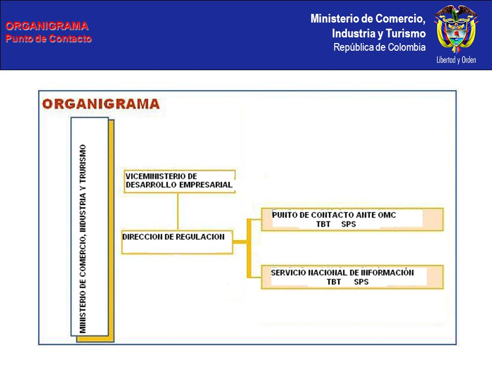 Ministerio de Comercio, Industria y Turismo República de Colombia Autoridad Nacional Notificación y Sistema Nacional de Información En Materia de: Obstáculos Técnicos al Comercio – TBT Medidas Sanitarias y Fitosanitarias – SPS.
