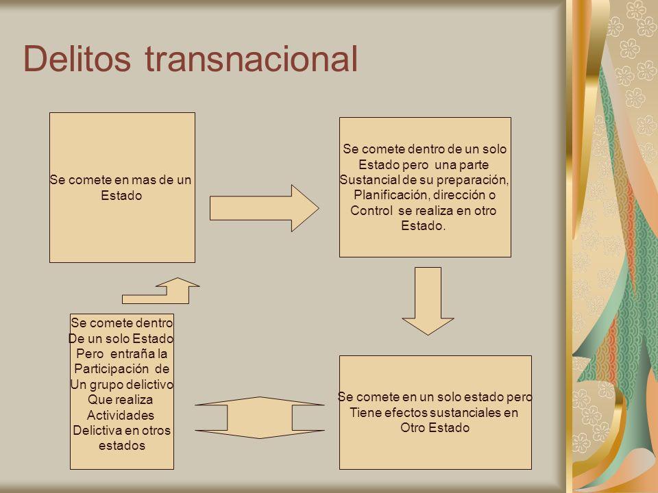 Delitos transnacional Se comete en mas de un Estado Se comete dentro de un solo Estado pero una parte Sustancial de su preparación, Planificación, dir