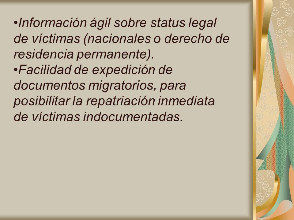 Información ágil sobre status legal de víctimas (nacionales o derecho de residencia permanente). Facilidad de expedición de documentos migratorios, pa