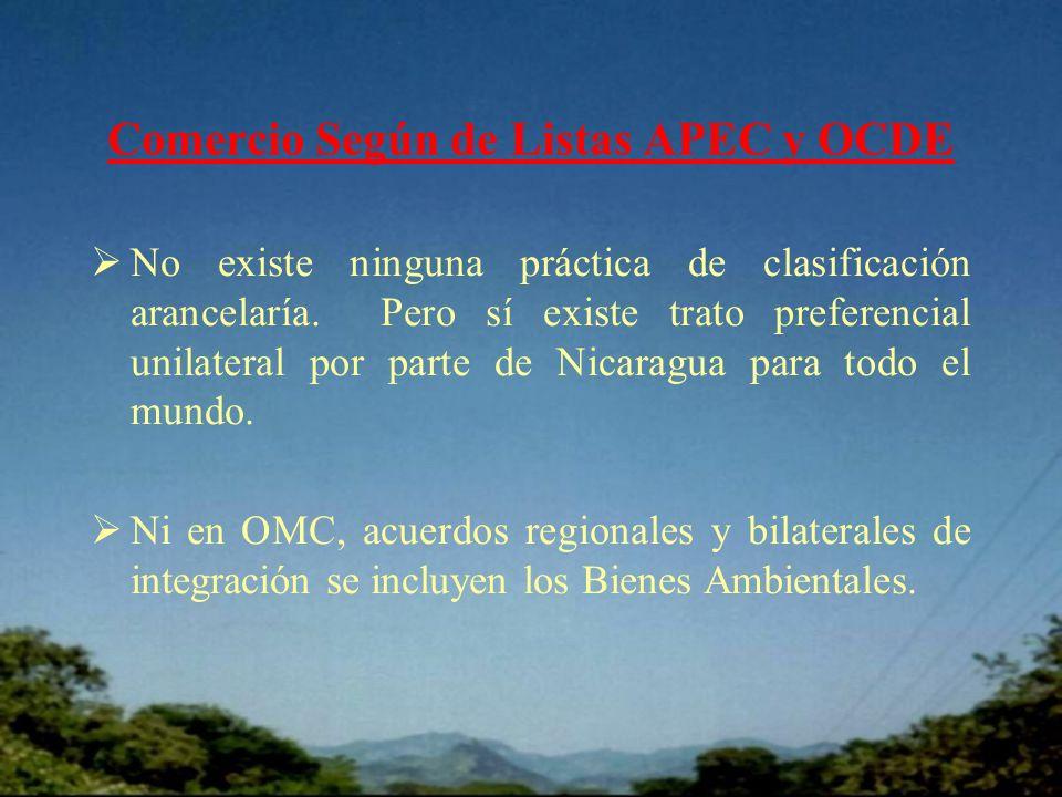 Comercio Según de Listas APEC y OCDE No existe ninguna práctica de clasificación arancelaría.