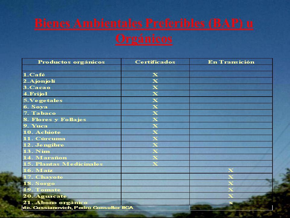 Bienes Ambientales Preferibles (BAP) u Orgánicos