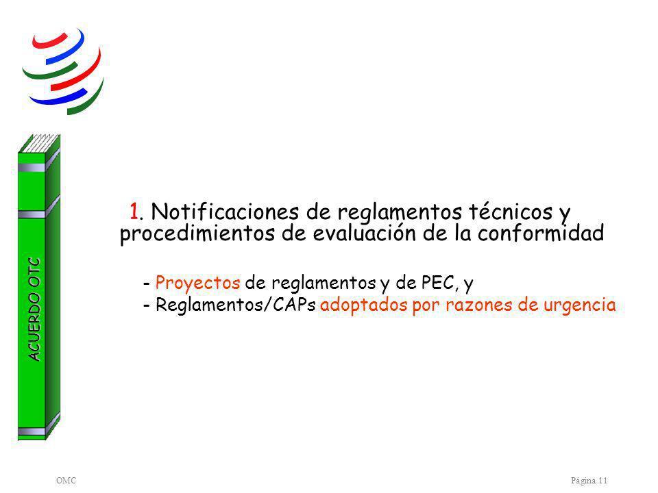 OMCPágina 11 ACUERDO OTC 1. Notificaciones de reglamentos técnicos y procedimientos de evaluación de la conformidad - Proyectos de reglamentos y de PE