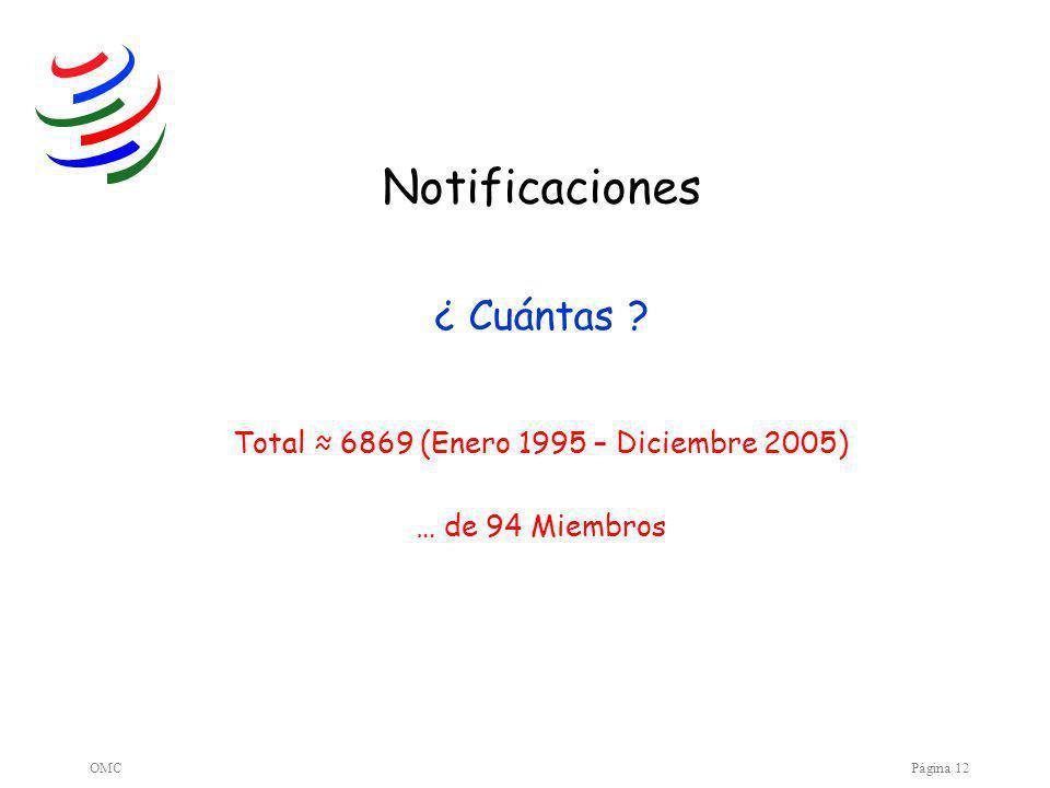 OMCPágina 12 Notificaciones ¿ Cuántas ? Total 6869 (Enero 1995 – Diciembre 2005) … de 94 Miembros