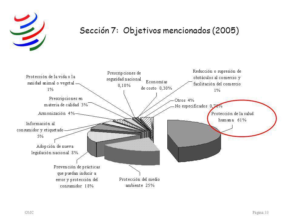 OMCPágina 33 Prot. de la salud/seguridad humana Sección 7: Objetivos mencionados (2005)