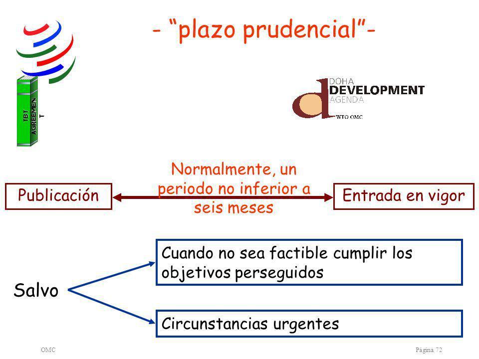OMCPágina 72 - plazo prudencial- PublicaciónEntrada en vigor Normalmente, un periodo no inferior a seis meses Cuando no sea factible cumplir los objet