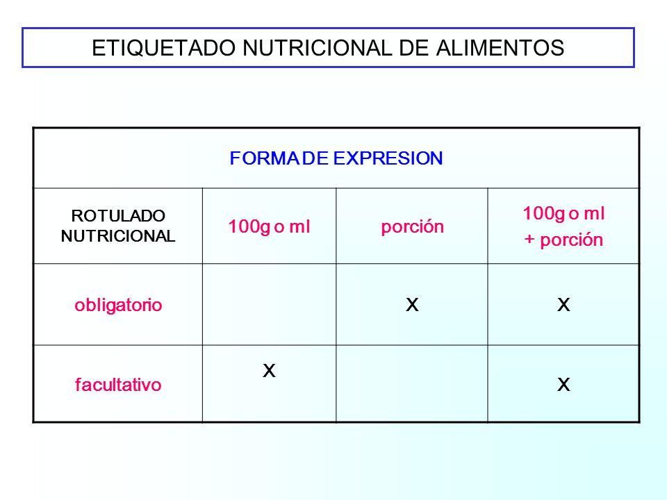 CARÁCTER DEL ETIQUETADO VOLUNTARIO (obligatorio si se formulan propiedades nutricionales) OBLIGATORIO