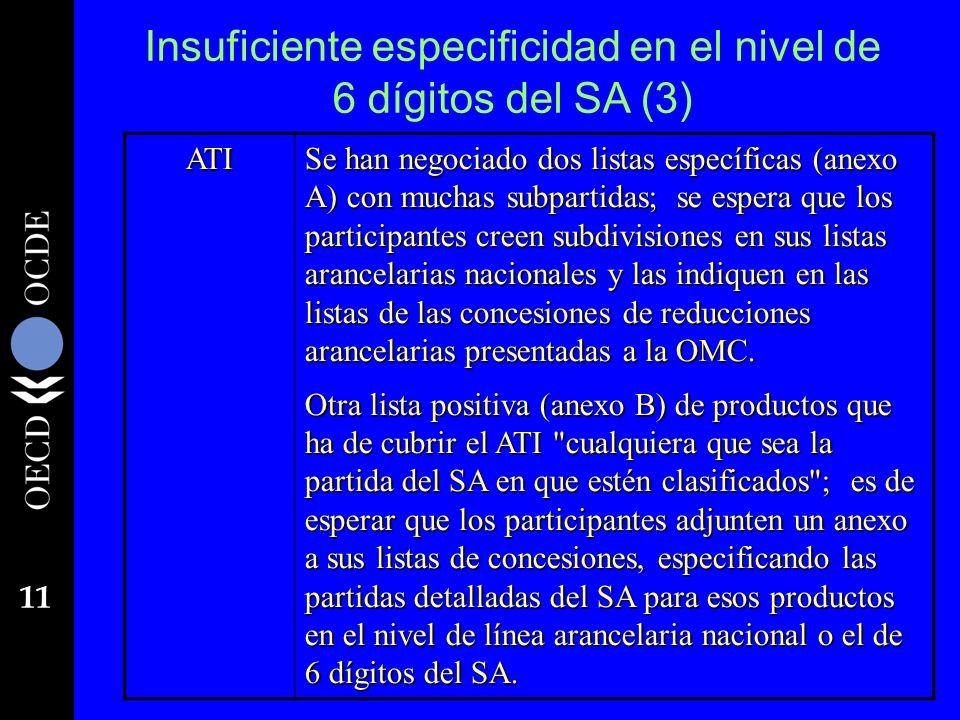 11 Insuficiente especificidad en el nivel de 6 dígitos del SA (3) ATI Se han negociado dos listas específicas (anexo A) con muchas subpartidas; se esp