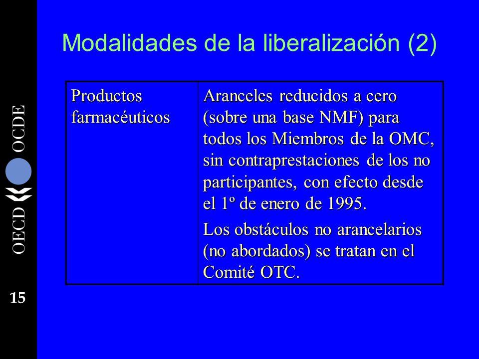 15 Modalidades de la liberalización (2) Productos farmacéuticos Aranceles reducidos a cero (sobre una base NMF) para todos los Miembros de la OMC, sin