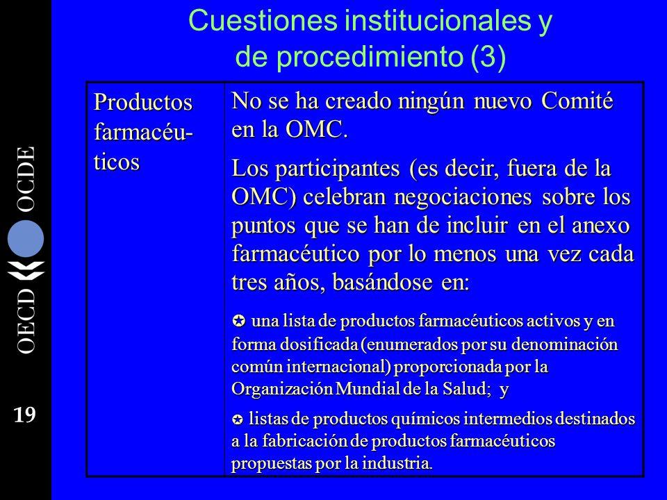 19 Cuestiones institucionales y de procedimiento (3) Productos farmacéu- ticos No se ha creado ningún nuevo Comité en la OMC. Los participantes (es de