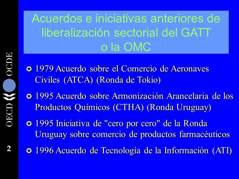 2 Acuerdos e iniciativas anteriores de liberalización sectorial del GATT o la OMC µ 1979 Acuerdo sobre el Comercio de Aeronaves Civiles (ATCA) (Ronda
